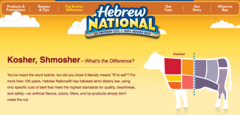 conagra-hebrew-national-hotdogs